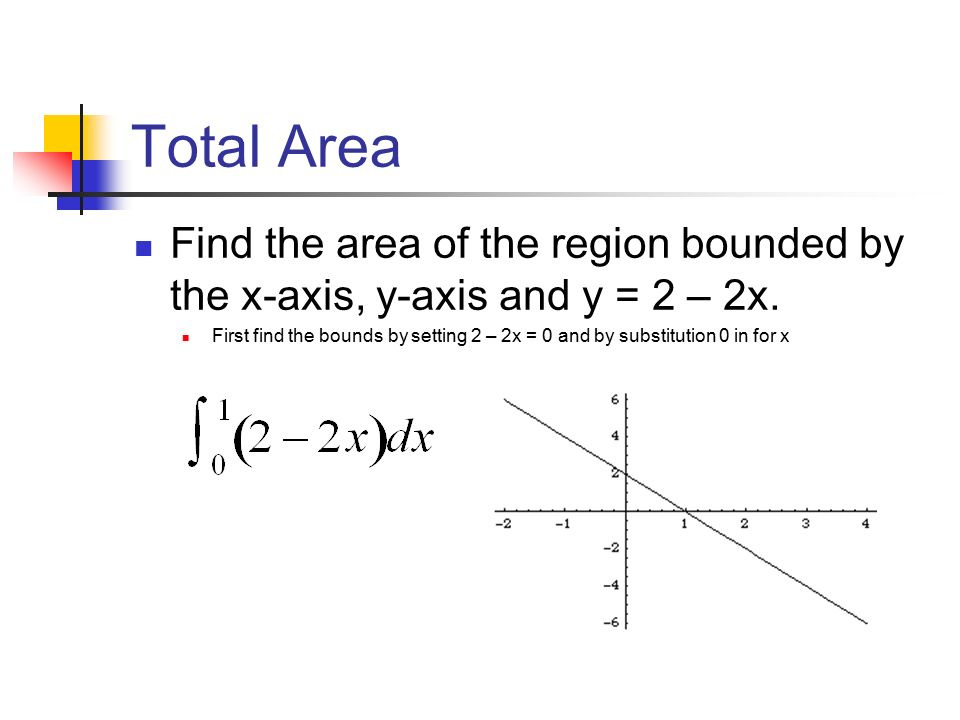 Total Area Find the area of the region bounded by the x-axis, y-axis and y = 2 – 2x.
