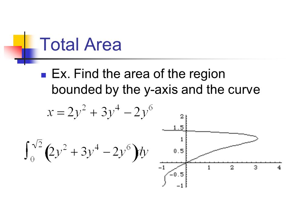 Total Area Ex. Find the area of the region bounded by the y-axis and the curve