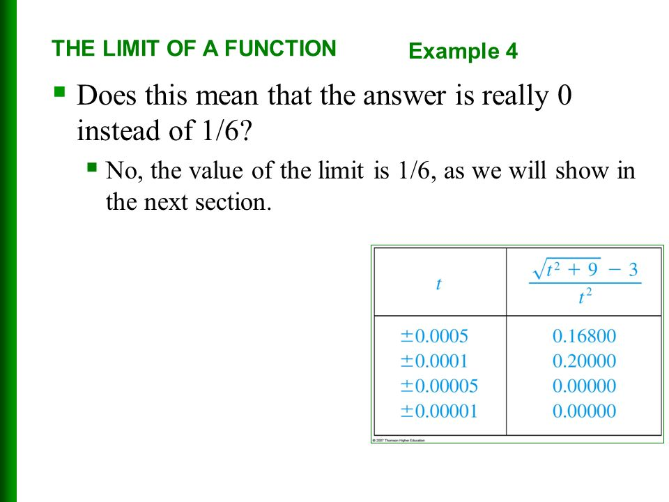CHAPTER 2 LIMITS AND DERIVATIVES  2 2 The Limit of a