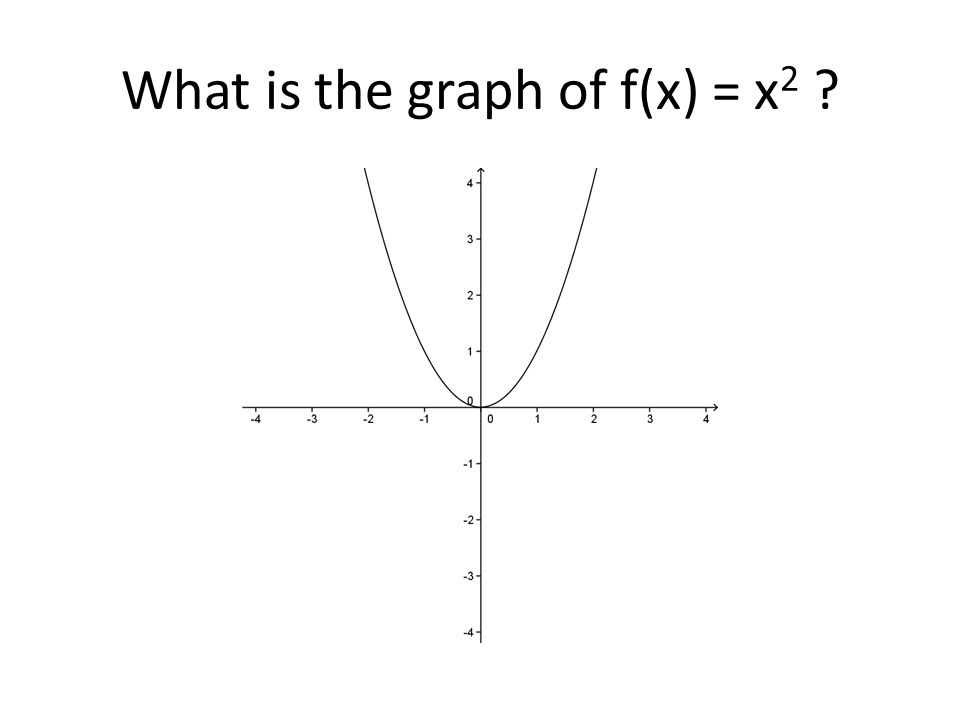 Precalculus Section 7 5  Warmup Graph the function  State
