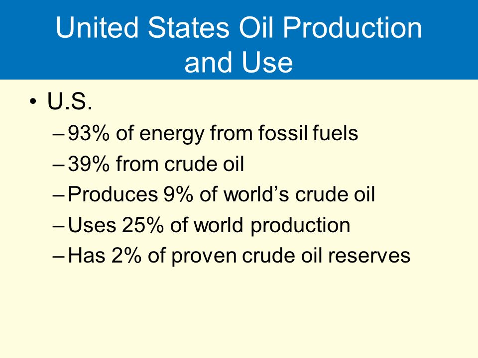 United States Oil Production and Use U.S.