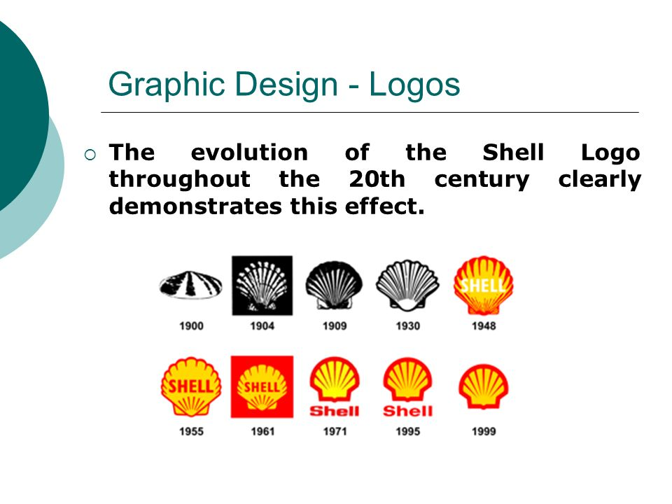 Graphic Design - Logos  The evolution of the Shell Logo throughout the 20th century clearly demonstrates this effect.