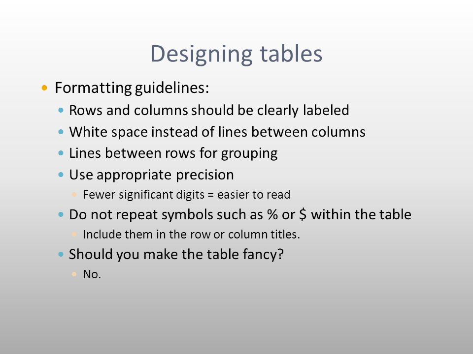 Designing tables Formatting guidelines: Rows and columns should be clearly labeled White space instead of lines between columns Lines between rows for grouping Use appropriate precision Fewer significant digits = easier to read Do not repeat symbols such as % or $ within the table Include them in the row or column titles.