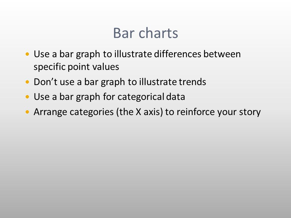 Bar charts Use a bar graph to illustrate differences between specific point values Don't use a bar graph to illustrate trends Use a bar graph for categorical data Arrange categories (the X axis) to reinforce your story