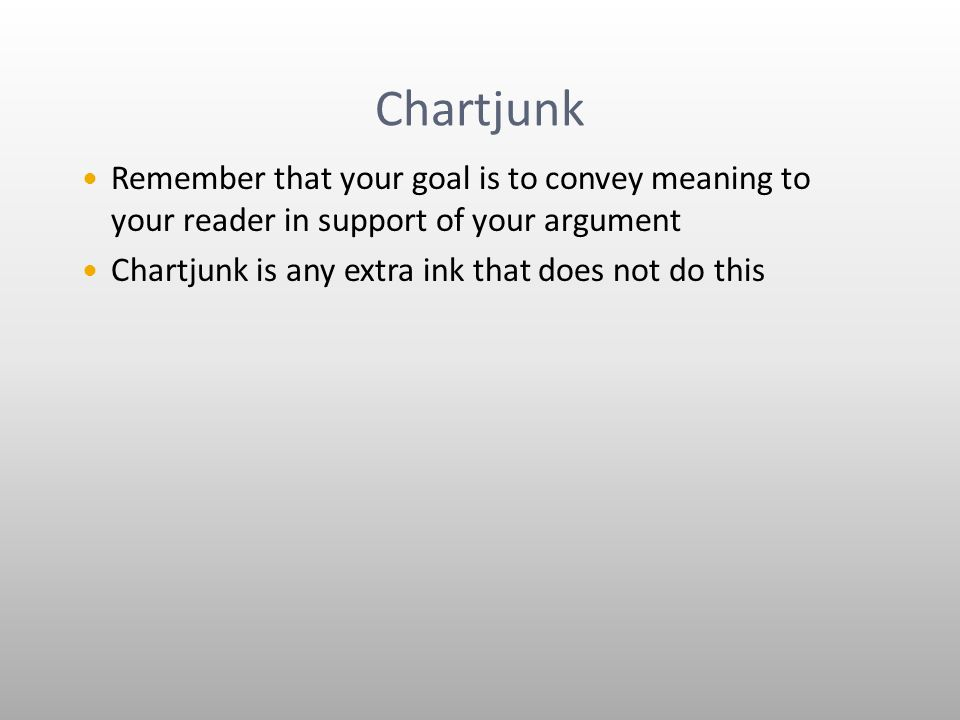 Chartjunk Remember that your goal is to convey meaning to your reader in support of your argument Chartjunk is any extra ink that does not do this
