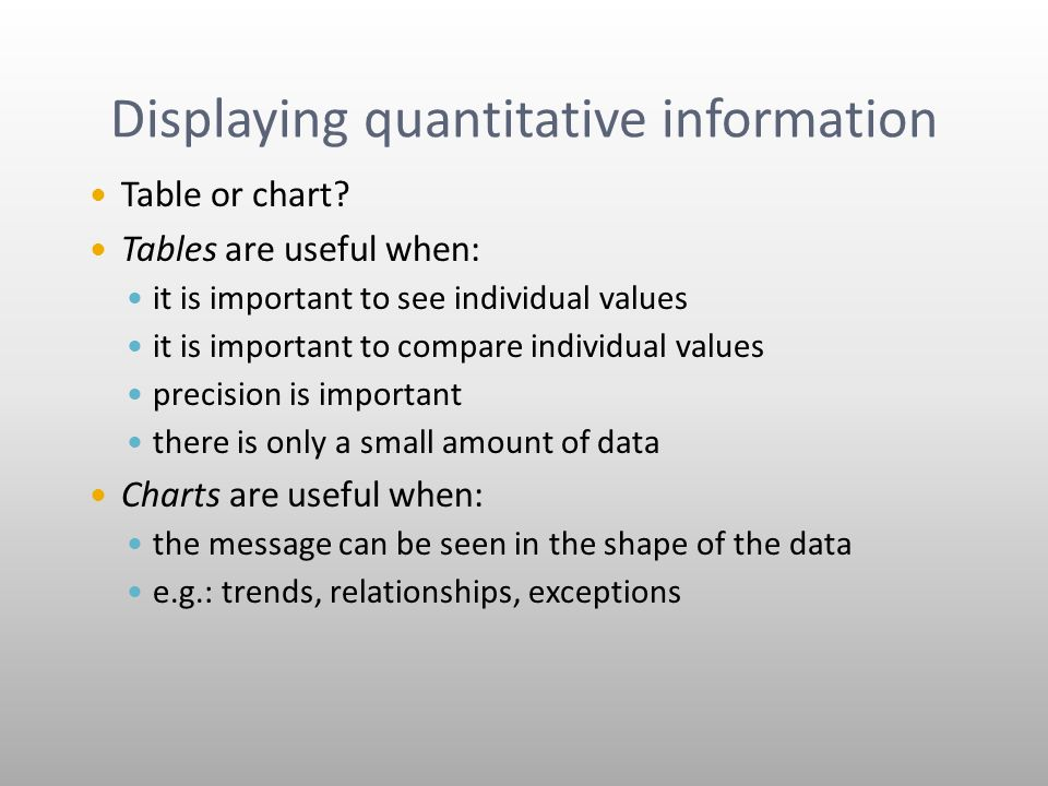 Displaying quantitative information Table or chart.