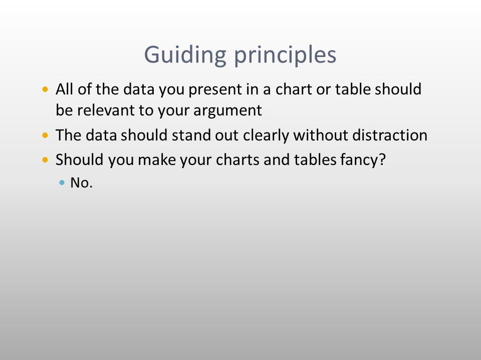 Guiding principles All of the data you present in a chart or table should be relevant to your argument The data should stand out clearly without distraction Should you make your charts and tables fancy.