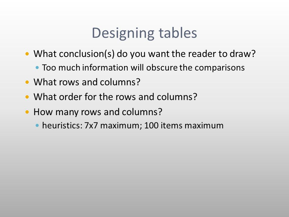 Designing tables What conclusion(s) do you want the reader to draw.