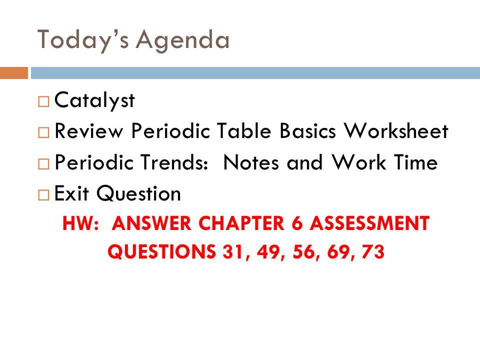 Catalyst February 1s 2 2s 1 Define Trend 2 Define Radius Ppt