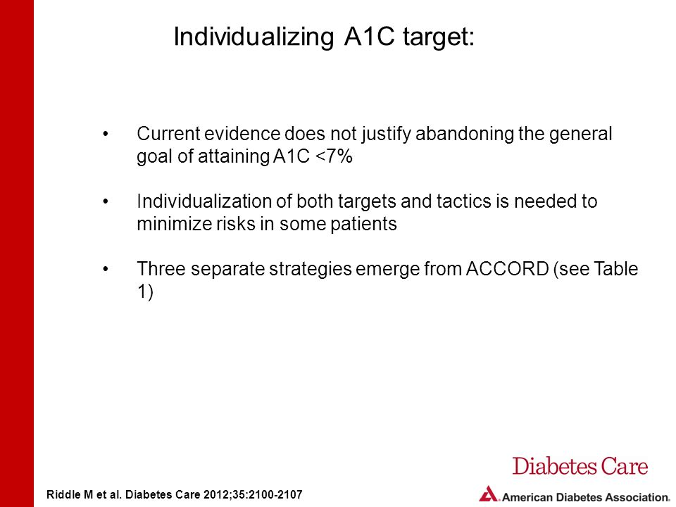 Individualizing A1C target: Current evidence does not justify abandoning the general goal of attaining A1C <7% Individualization of both targets and tactics is needed to minimize risks in some patients Three separate strategies emerge from ACCORD (see Table 1) Riddle M et al.