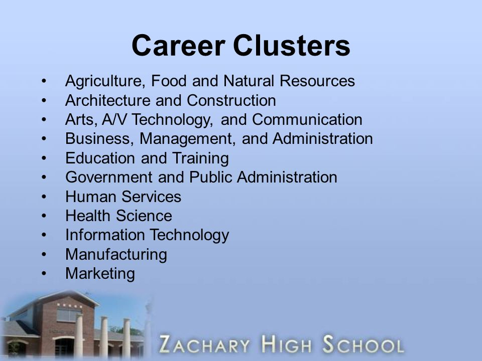 Career Clusters Agriculture, Food and Natural Resources Architecture and Construction Arts, A/V Technology, and Communication Business, Management, and Administration Education and Training Government and Public Administration Human Services Health Science Information Technology Manufacturing Marketing