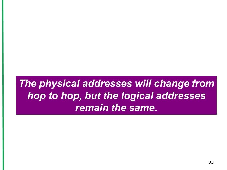 33 The physical addresses will change from hop to hop, but the logical addresses remain the same.