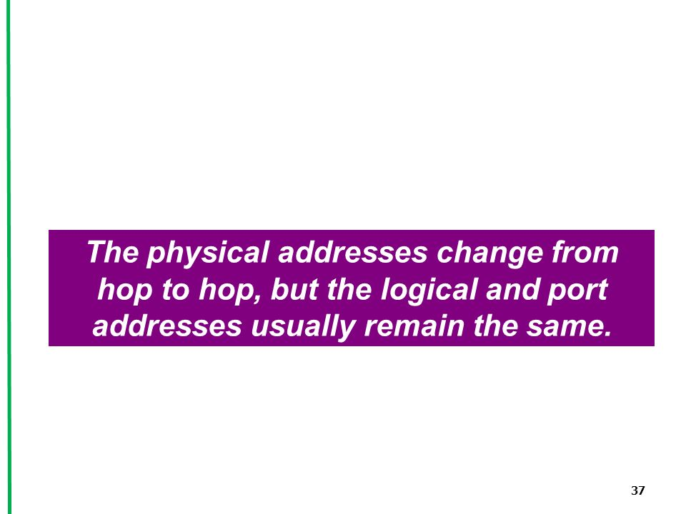 37 The physical addresses change from hop to hop, but the logical and port addresses usually remain the same.