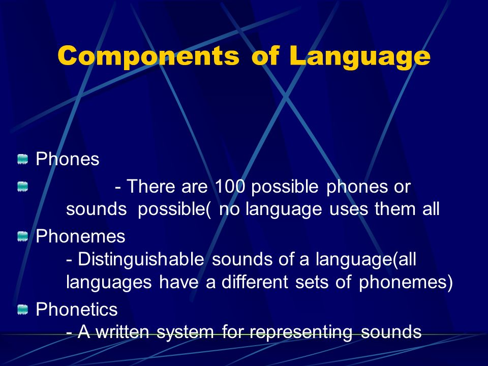 Components of Language Phones - There are 100 possible phones or sounds possible( no language uses them all Phonemes - Distinguishable sounds of a language(all languages have a different sets of phonemes) Phonetics - A written system for representing sounds