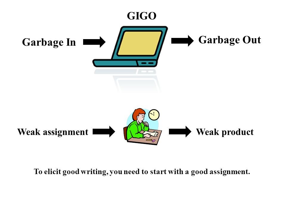 english for research paper writing review