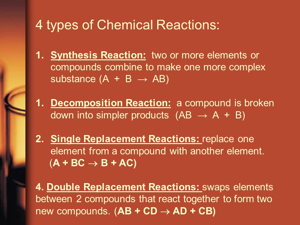 4 types of Chemical Reactions: 1.Synthesis Reaction: two or more elements or compounds combine to make one more complex substance (A + B → AB) 1.Decomposition Reaction: a compound is broken down into simpler products (AB → A + B) 2.Single Replacement Reactions: replace one element from a compound with another element.