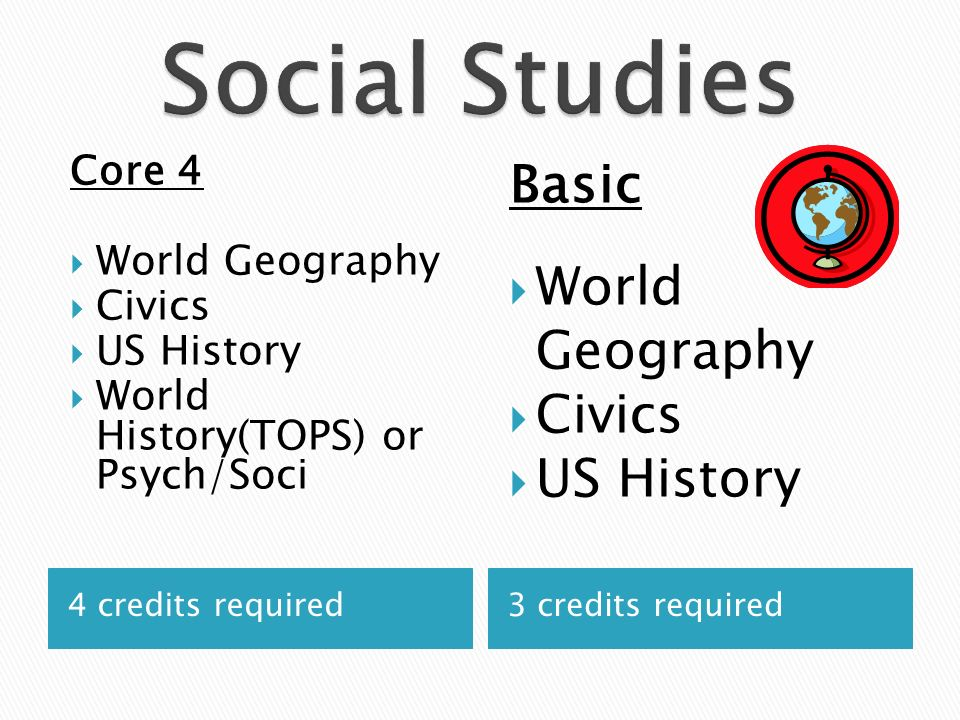 4 credits required3 credits required Core 4  World Geography  Civics  US History  World History(TOPS) or Psych/Soci Basic  World Geography  Civics  US History
