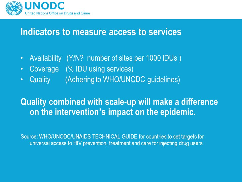 Indicators to measure access to services Availability (Y/N.