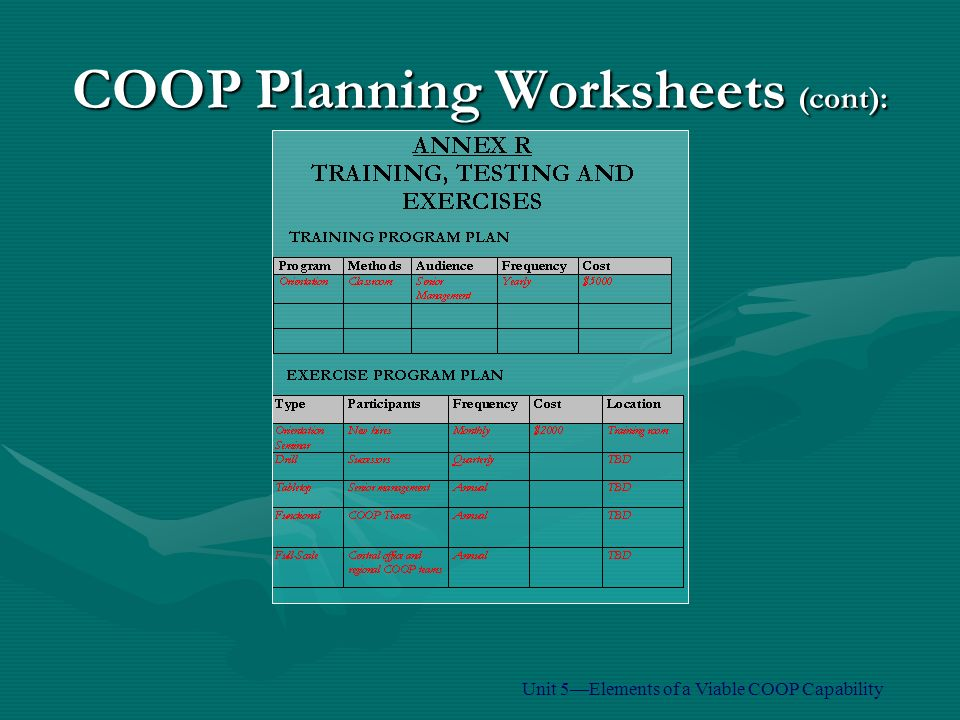 COOP Planning Worksheets (cont): Unit 5—Elements of a Viable COOP Capability