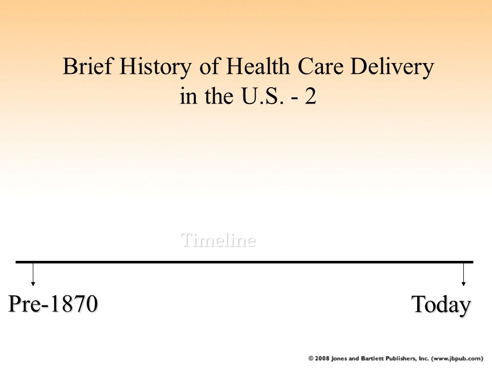 history of healthcare powerpoint