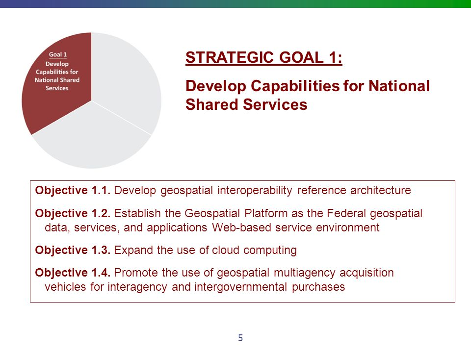 STRATEGIC GOAL 1: Develop Capabilities for National Shared Services 5 Objective 1.1.