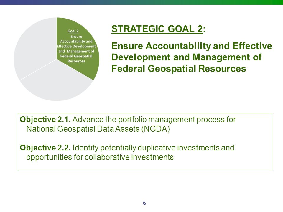 STRATEGIC GOAL 2: Ensure Accountability and Effective Development and Management of Federal Geospatial Resources 6 Objective 2.1.