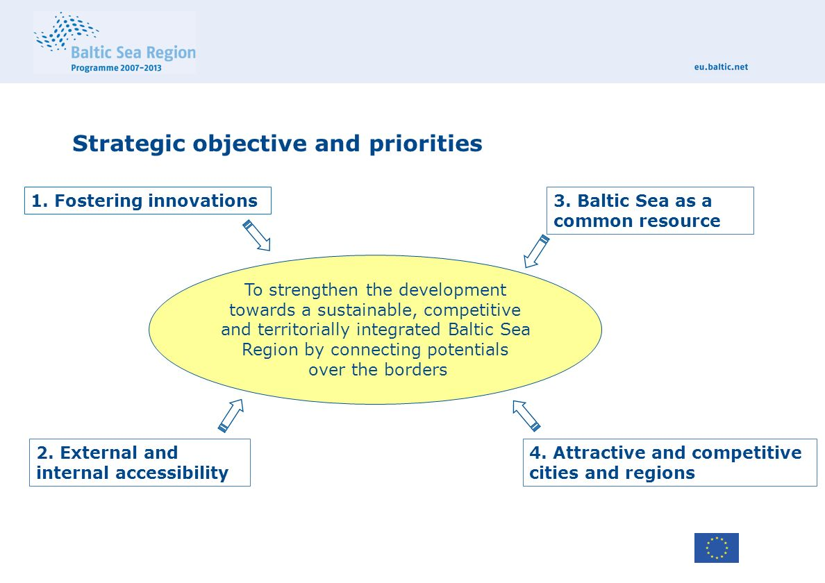 Strategic objective and priorities 1. Fostering innovations 2.