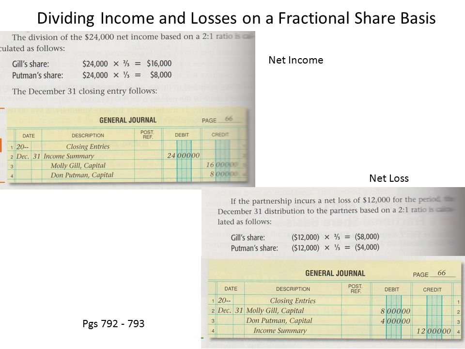 Dividing Income and Losses on a Fractional Share Basis Pgs Net Income Net Loss