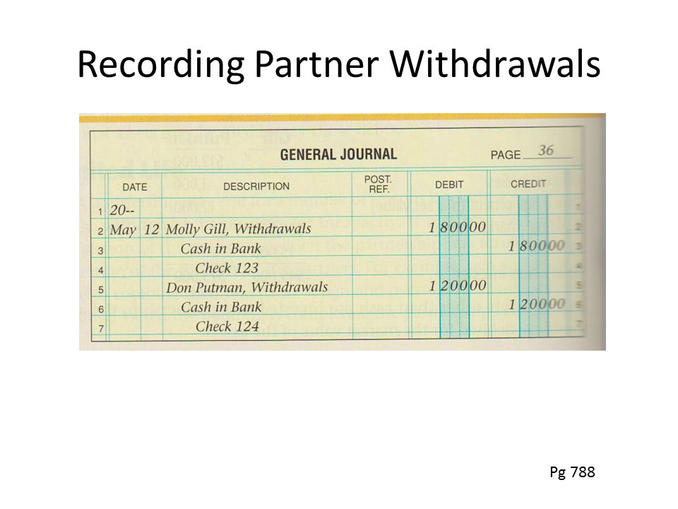 Recording Partner Withdrawals Pg 788