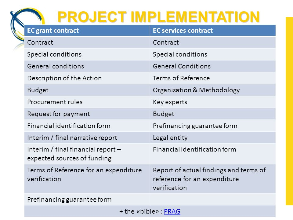 PROJECT IMPLEMENTATION EC grant contractEC services contract Contract Special conditions General conditionsGeneral Conditions Description of the ActionTerms of Reference BudgetOrganisation & Methodology Procurement rulesKey experts Request for paymentBudget Financial identification formPrefinancing guarantee form Interim / final narrative reportLegal entity Interim / final financial report – expected sources of funding Financial identification form Terms of Reference for an expenditure verification Report of actual findings and terms of reference for an expenditure verification Prefinancing guarantee form + the «bible» : PRAGPRAG