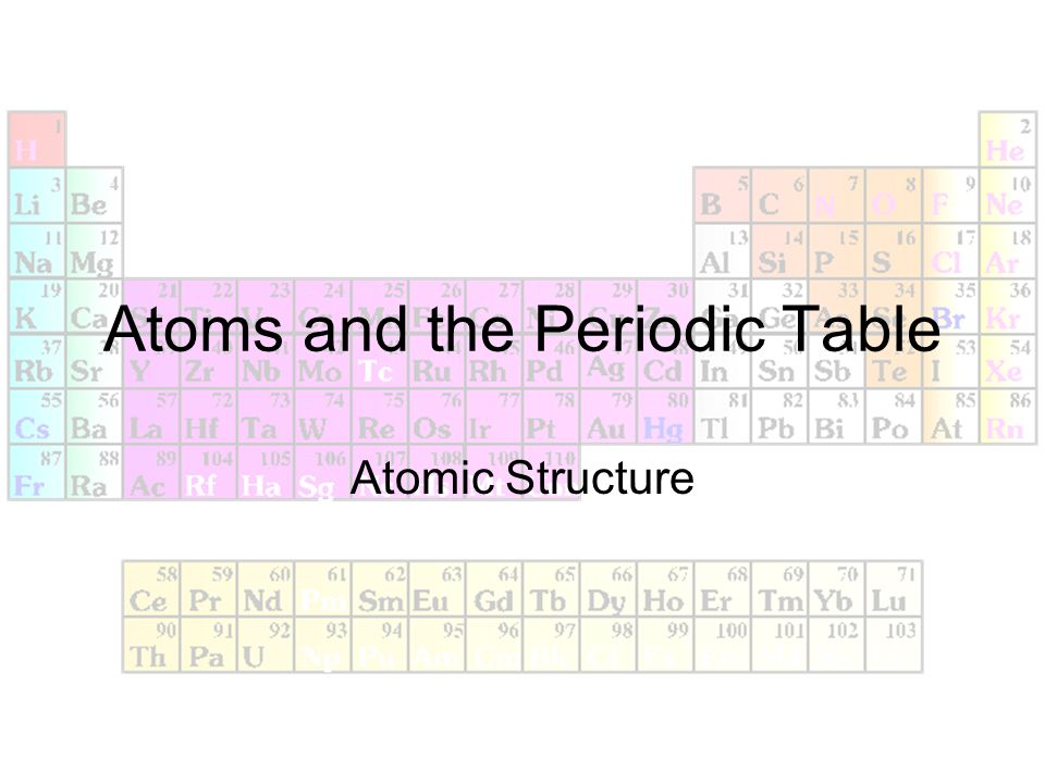 Atoms and the Periodic Table Atomic Structure