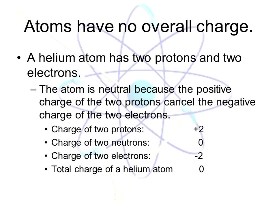 Atoms have no overall charge. A helium atom has two protons and two electrons.