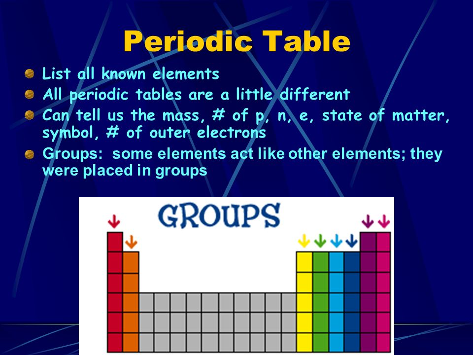 Periodic Table List all known elements All periodic tables are a little different Can tell us the mass, # of p, n, e, state of matter, symbol, # of outer electrons Groups: some elements act like other elements; they were placed in groups