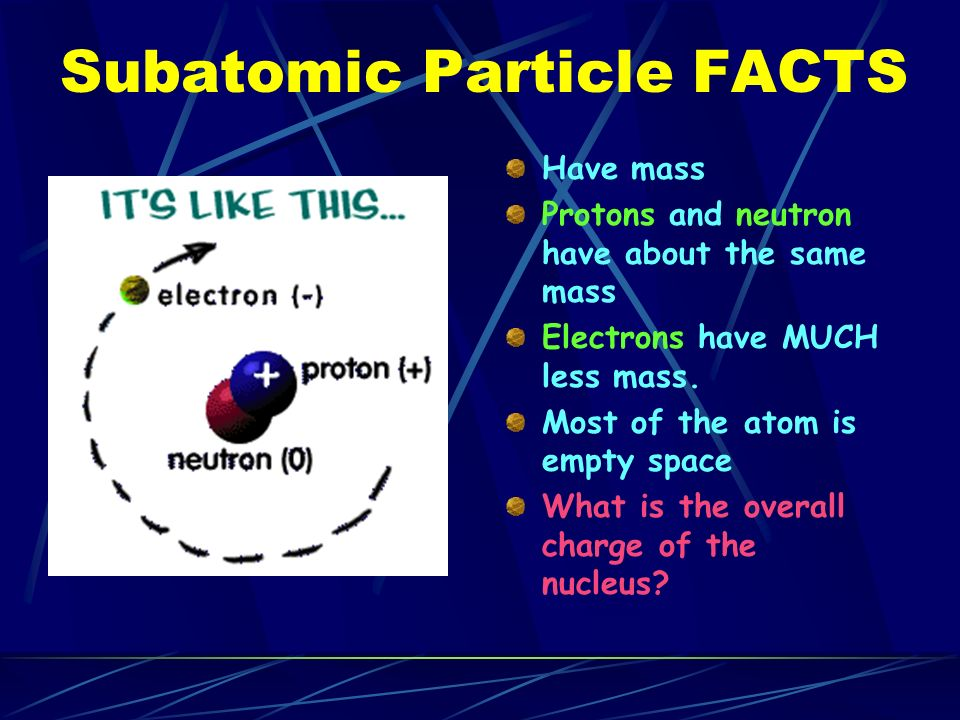 Subatomic Particle FACTS Have mass Protons and neutron have about the same mass Electrons have MUCH less mass.