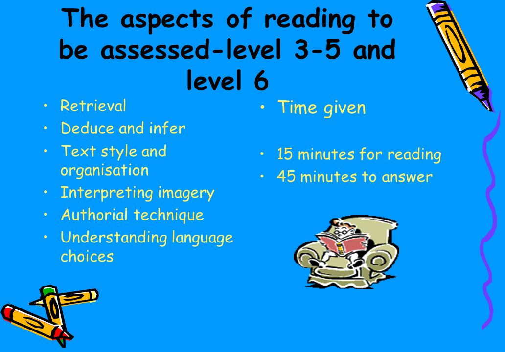 The aspects of reading to be assessed-level 3-5 and level 6 Retrieval Deduce and infer Text style and organisation Interpreting imagery Authorial technique Understanding language choices Time given 15 minutes for reading 45 minutes to answer