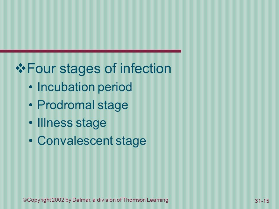  Copyright 2002 by Delmar, a division of Thomson Learning  Four stages of infection Incubation period Prodromal stage Illness stage Convalescent stage