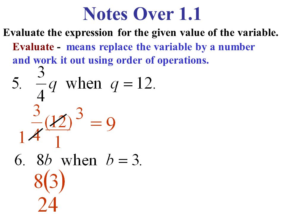 Notes Over 1.1 Evaluate the expression for the given value of the variable.