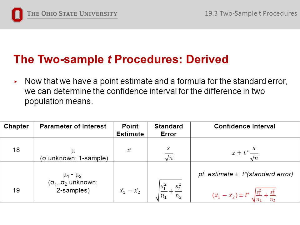 The Two-sample t Procedures: Derived ▸ Now that we have a point estimate and a formula for the standard error, we can determine the confidence interval for the difference in two population means.
