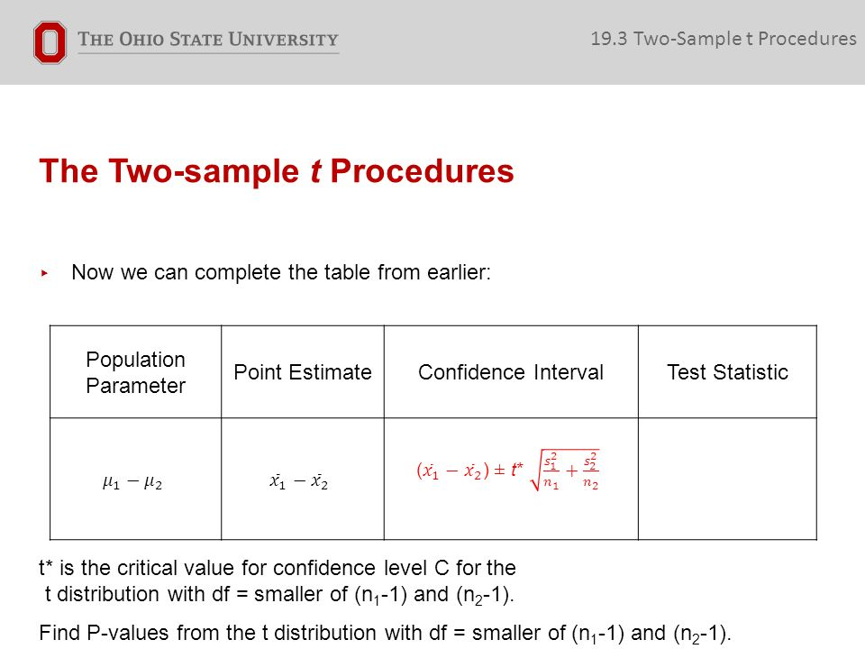 The Two-sample t Procedures ▸ Now we can complete the table from earlier: t* is the critical value for confidence level C for the t distribution with df = smaller of (n 1 -1) and (n 2 -1).