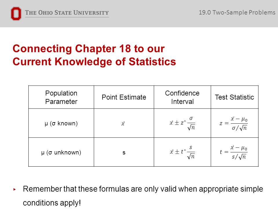 Connecting Chapter 18 to our Current Knowledge of Statistics ▸ Remember that these formulas are only valid when appropriate simple conditions apply.