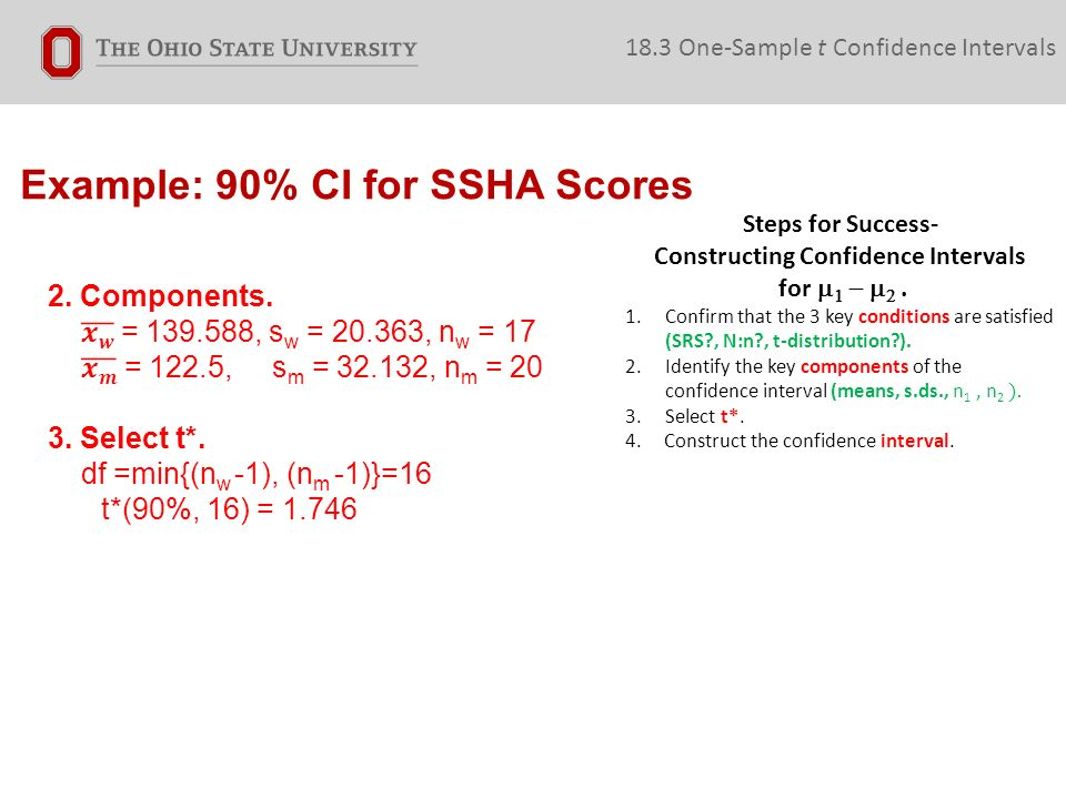 Example: 90% CI for SSHA Scores 18.3 One-Sample t Confidence Intervals