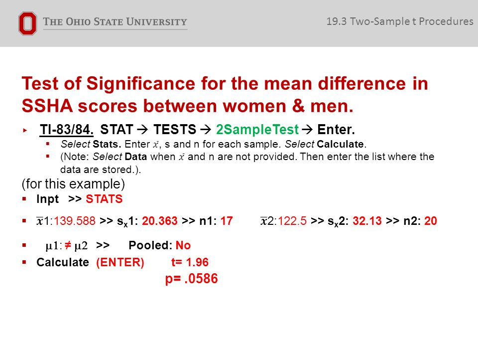 Test of Significance for the mean difference in SSHA scores between women & men.