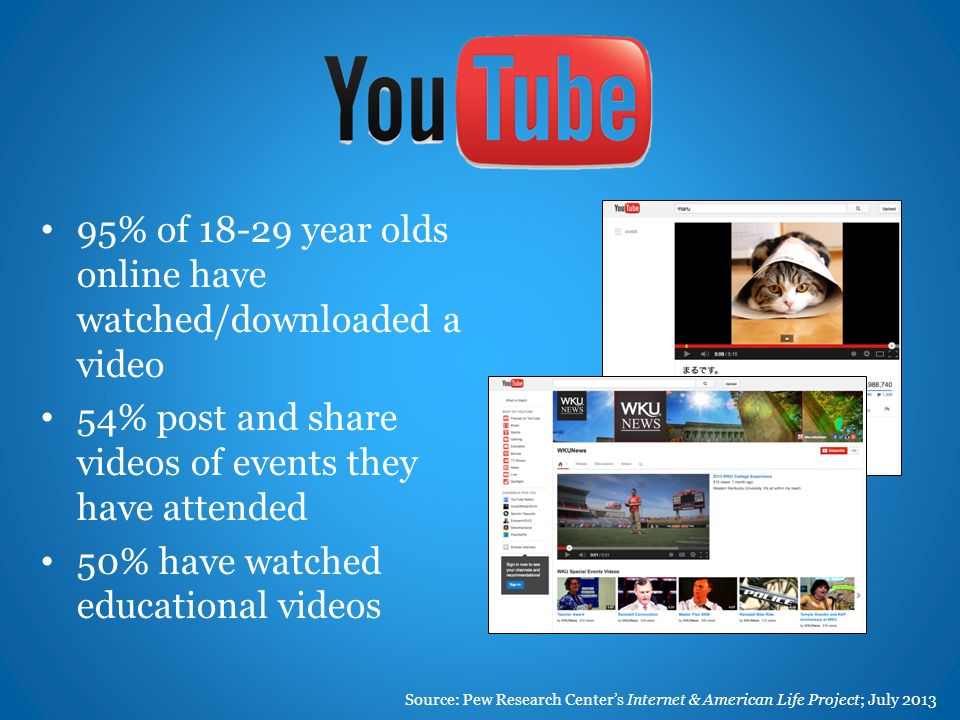 95% of year olds online have watched/downloaded a video 54% post and share videos of events they have attended 50% have watched educational videos Source: Pew Research Center's Internet & American Life Project; July 2013
