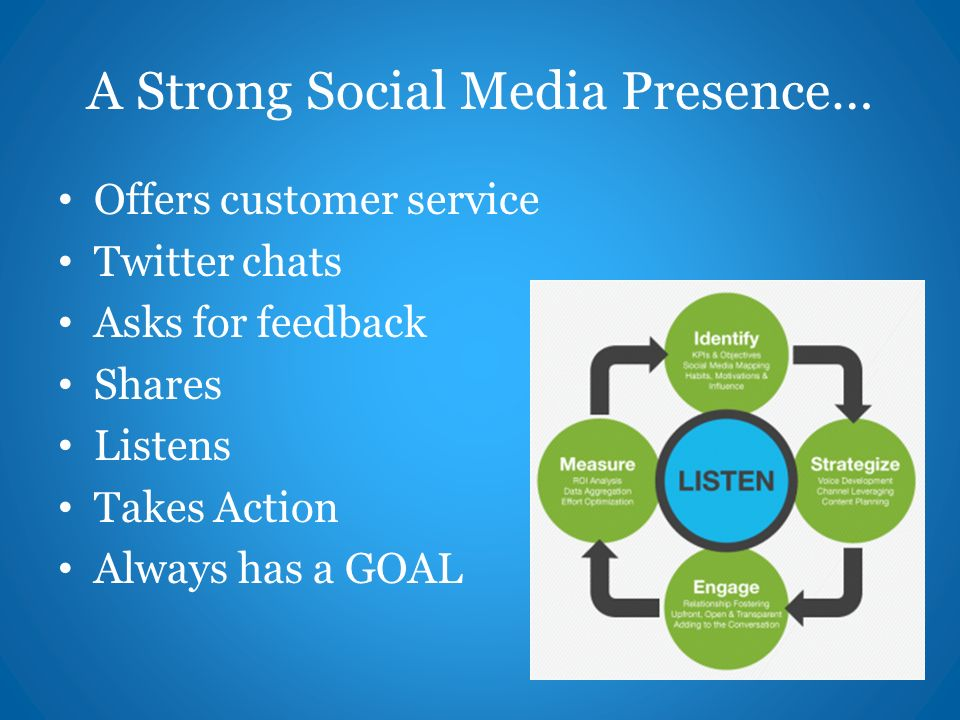 A Strong Social Media Presence… Offers customer service Twitter chats Asks for feedback Shares Listens Takes Action Always has a GOAL