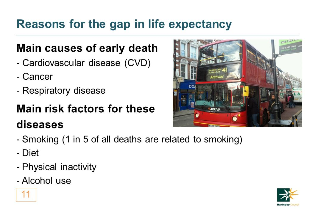 11 Main risk factors for these diseases - Smoking (1 in 5 of all deaths are related to smoking) - Diet - Physical inactivity - Alcohol use Main causes of early death - Cardiovascular disease (CVD) - Cancer - Respiratory disease Reasons for the gap in life expectancy