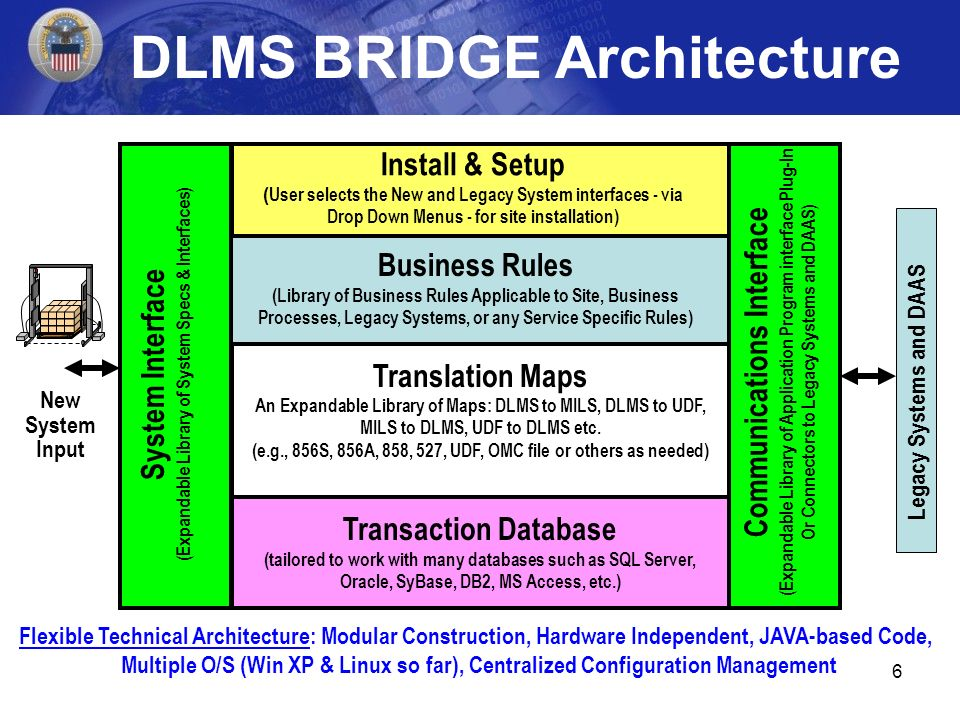 6 Business Rules (Library of Business Rules Applicable to Site, Business Processes, Legacy Systems, or any Service Specific Rules) Translation Maps An Expandable Library of Maps: DLMS to MILS, DLMS to UDF, MILS to DLMS, UDF to DLMS etc.