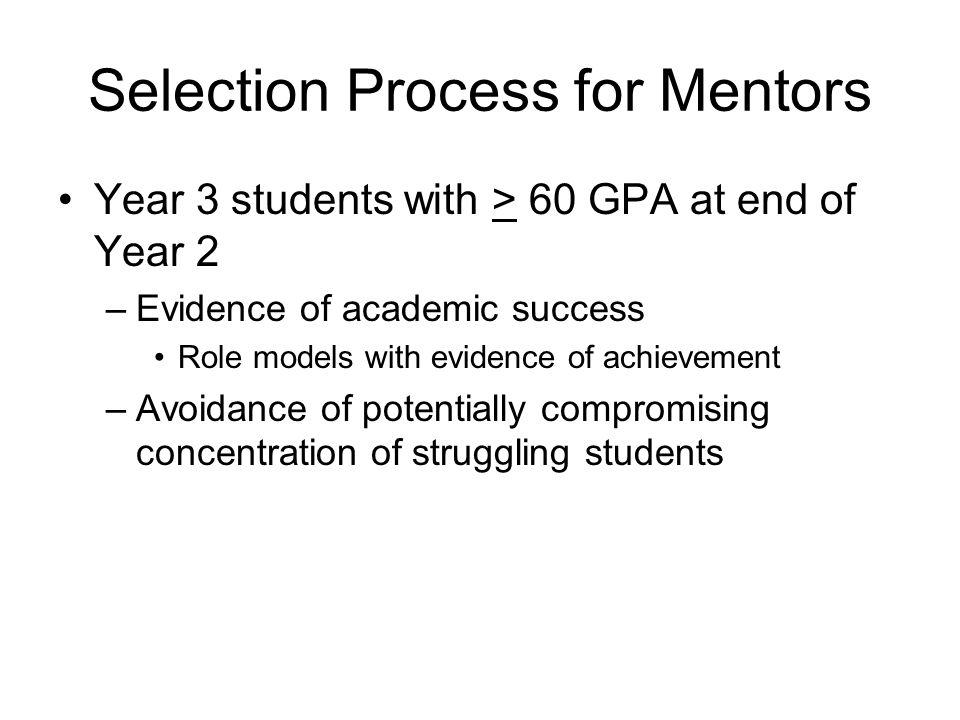help writing a college essay ut