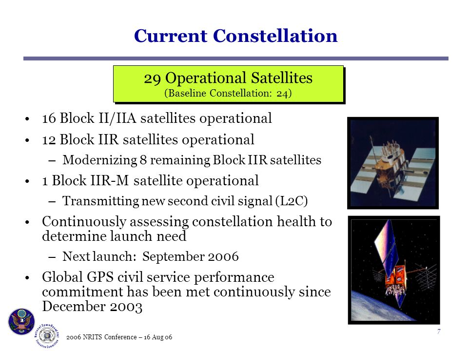 2006 NRITS Conference – 16 Aug 06 7 Current Constellation 16 Block II/IIA satellites operational 12 Block IIR satellites operational –Modernizing 8 remaining Block IIR satellites 1 Block IIR-M satellite operational –Transmitting new second civil signal (L2C) Continuously assessing constellation health to determine launch need –Next launch: September 2006 Global GPS civil service performance commitment has been met continuously since December Operational Satellites (Baseline Constellation: 24) 29 Operational Satellites (Baseline Constellation: 24)