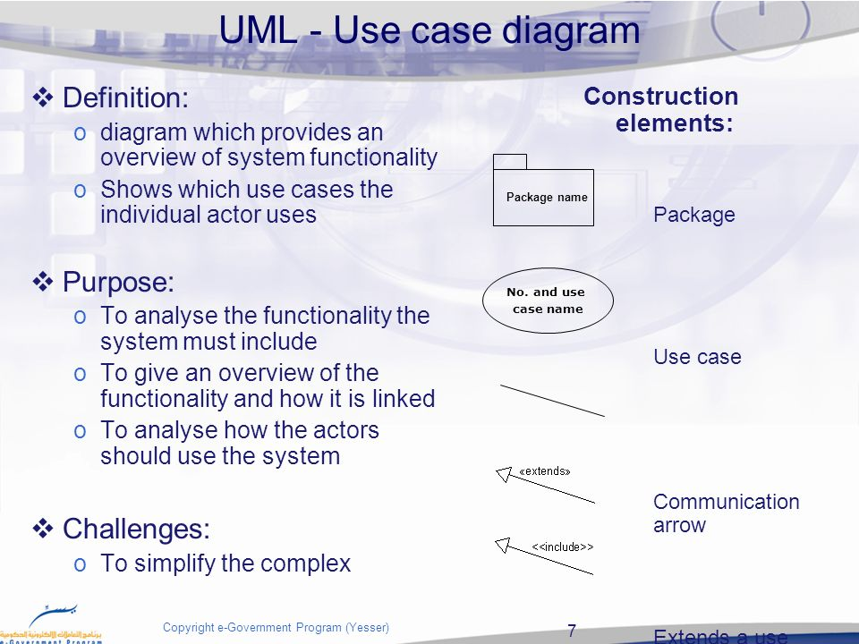 Use case 2 copyright e government program yesser use case 7 copyright e government program yesser uml use case diagram definition ccuart Images