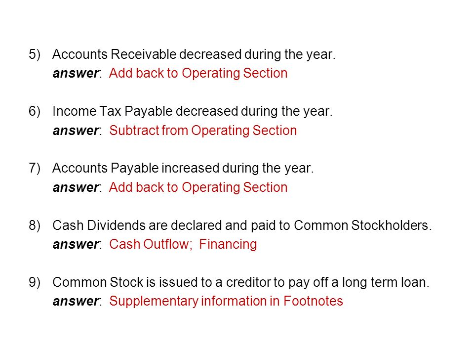 5)Accounts Receivable decreased during the year.